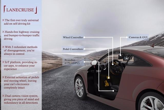 该自动驾驶套件的主要核心部件。